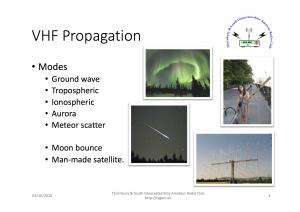 VHF Propagation by G0RVM